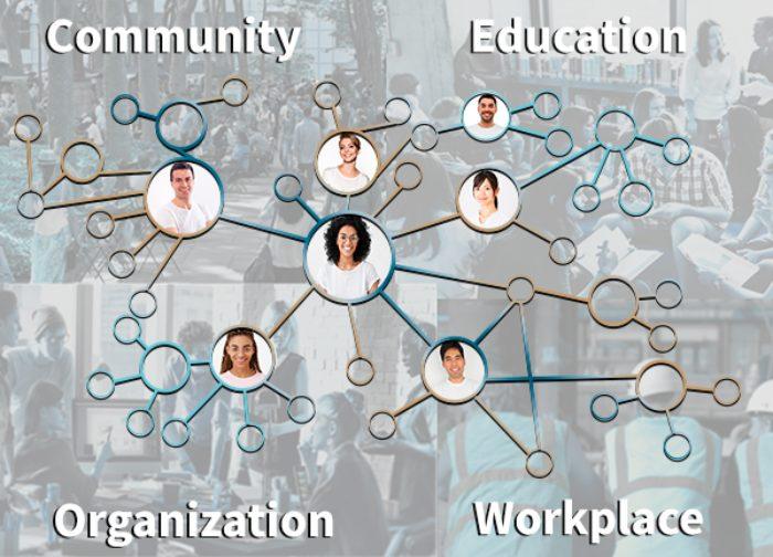 Transforming across community11x8